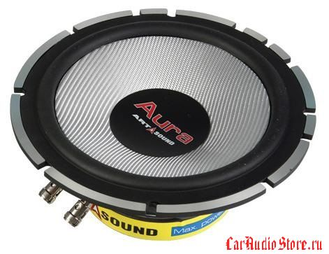 Art Sound Aura Z6W Midbass